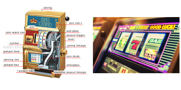 mesin slot mekanik dan virtual